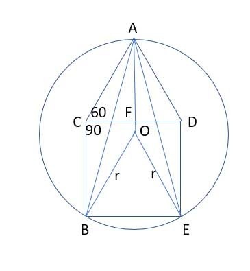 AO perpendicular to CD