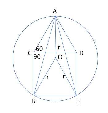 helpful triangles