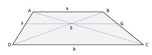 Parallel line through intersection of diagonals