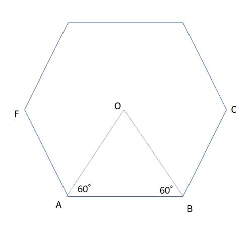 bisectors form equilateral triangle