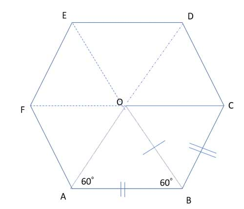 congruent equilateral triangles