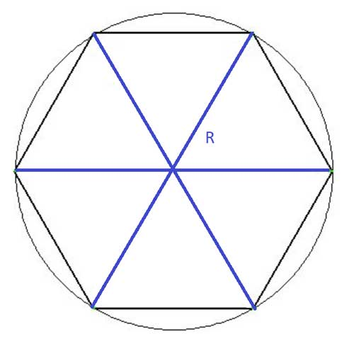 regular hexagon inscribed in a circle