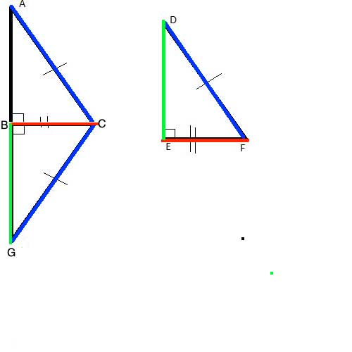 Color coded triangles