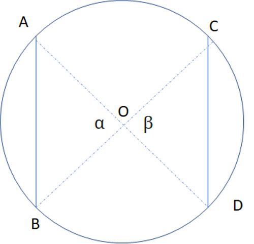 circle with equal arcs