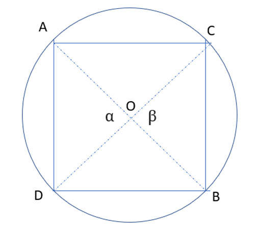 Bisecting chords form congruent triangles.